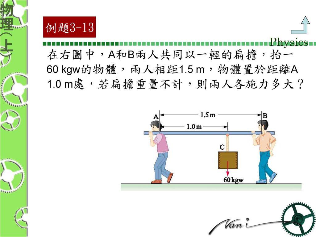 在右圖中,A和B兩人共同以一輕的扁擔,抬一
