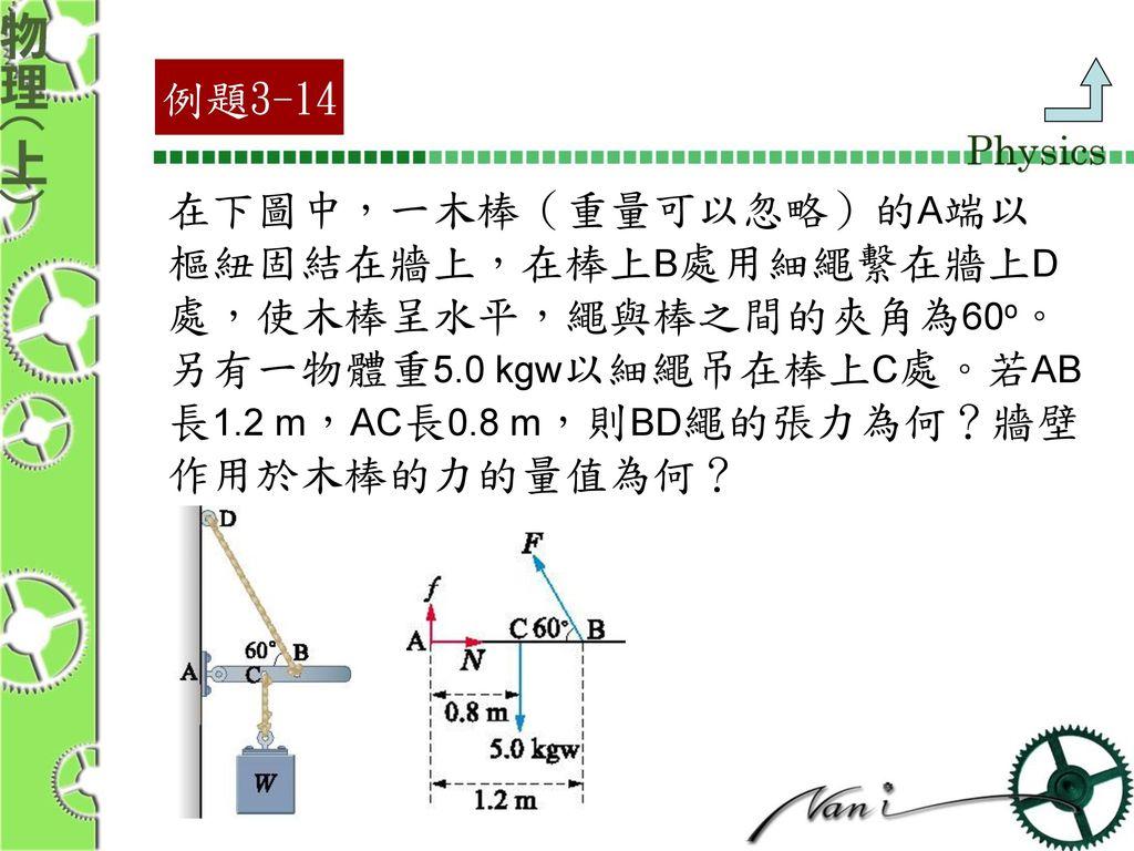 例題3-14 在下圖中,一木棒(重量可以忽略)的A端以.