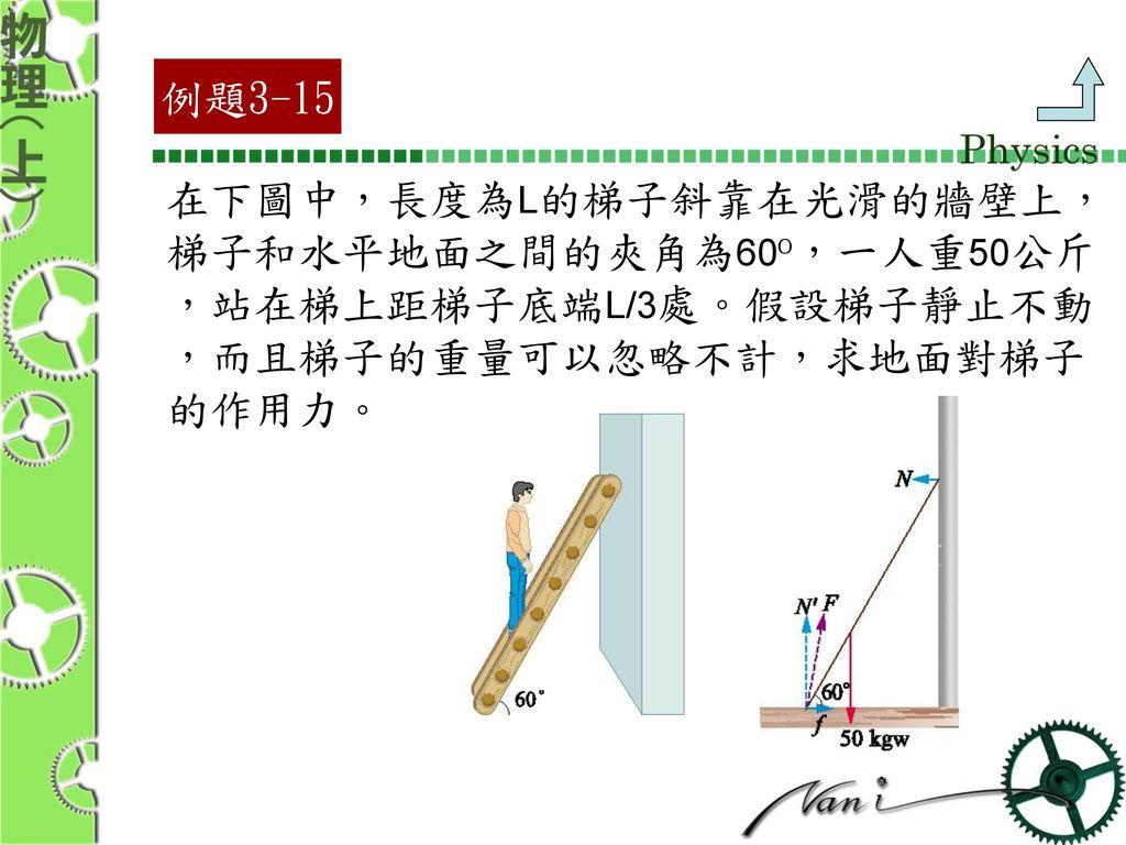 例題3-15 在下圖中,長度為L的梯子斜靠在光滑的牆壁上, 梯子和水平地面之間的夾角為60o,一人重50公斤. ,站在梯上距梯子底端L/3處。假設梯子靜止不動. ,而且梯子的重量可以忽略不計,求地面對梯子.