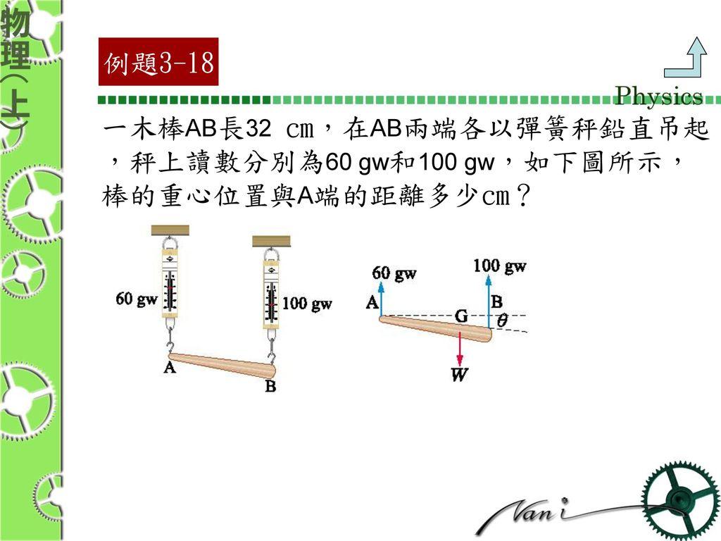 例題3-18 一木棒AB長32 cm,在AB兩端各以彈簧秤鉛直吊起 ,秤上讀數分別為60 gw和100 gw,如下圖所示, 棒的重心位置與A端的距離多少cm?
