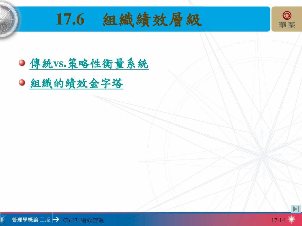 17.6 組織績效層級 傳統vs.策略性衡量系統 組織的績效金字塔 Ch 17 績效管理