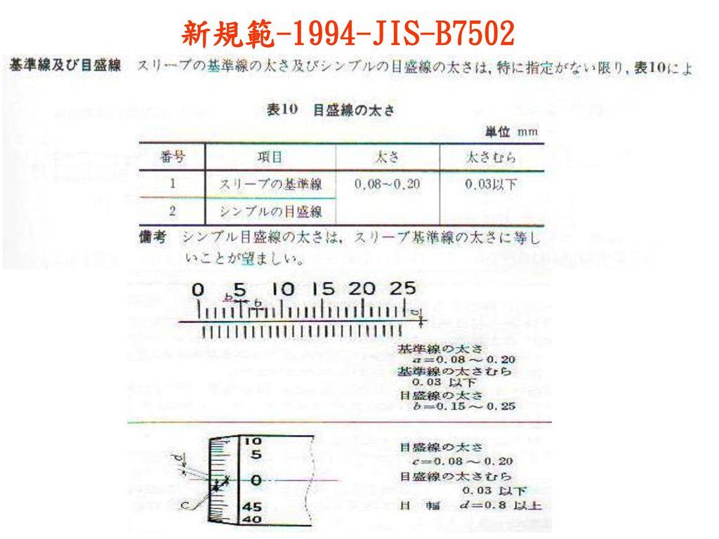 新規範-1994-JIS-B7502