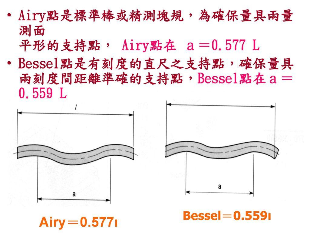 Airy點是標準棒或精測塊規,為確保量具兩量測面 平形的支持點, Airy點在 a=0.577 L