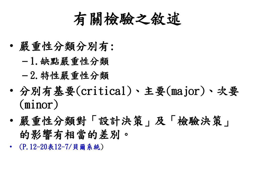 有關檢驗之敘述 嚴重性分類分別有: 分別有基要(critical)、主要(major)、次要(minor)