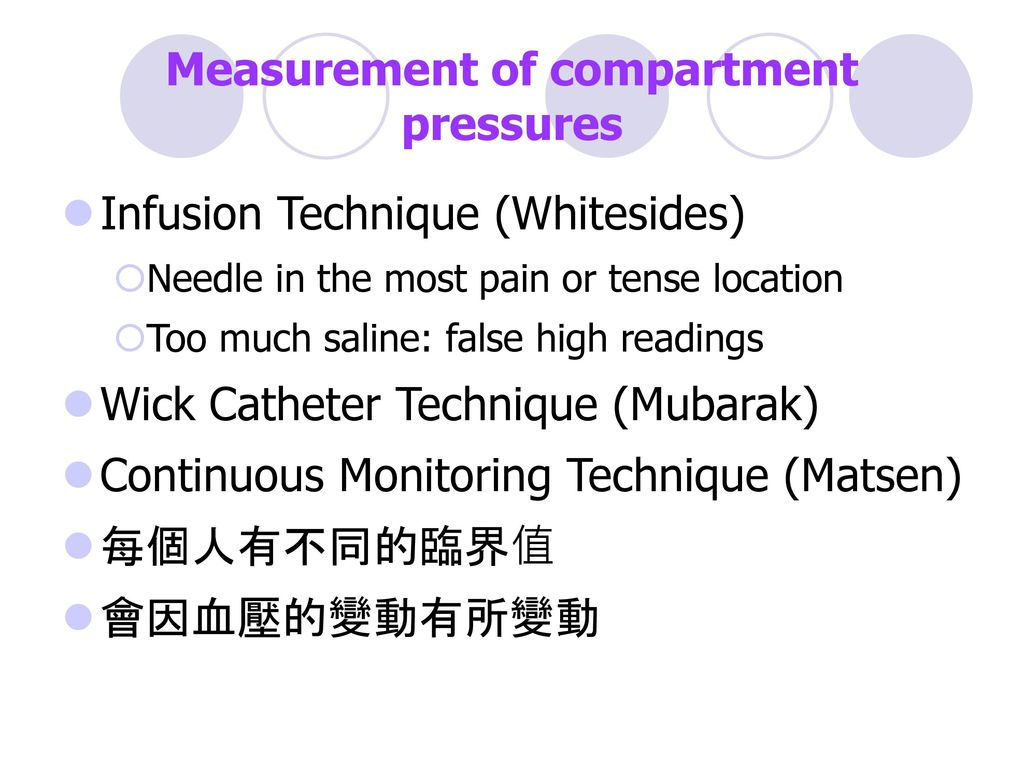Measurement of compartment pressures