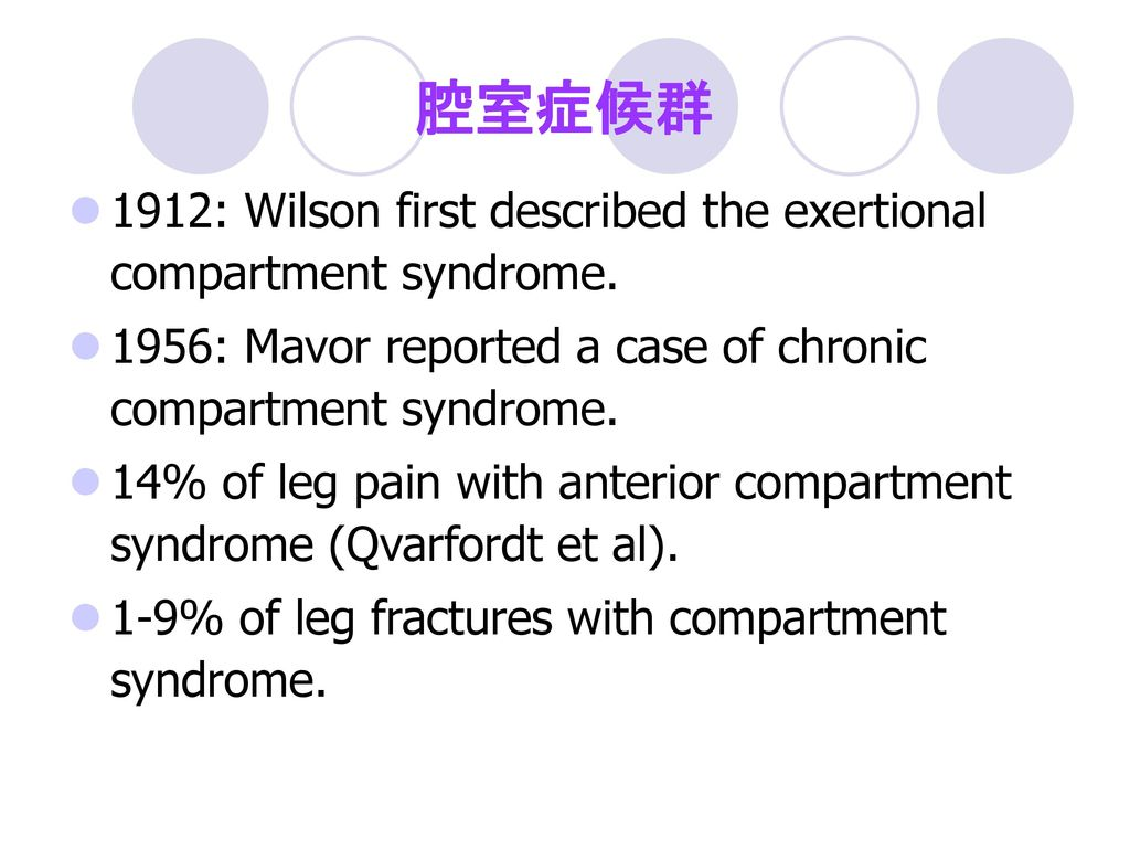 腔室症候群 1912: Wilson first described the exertional compartment syndrome. 1956: Mavor reported a case of chronic compartment syndrome.