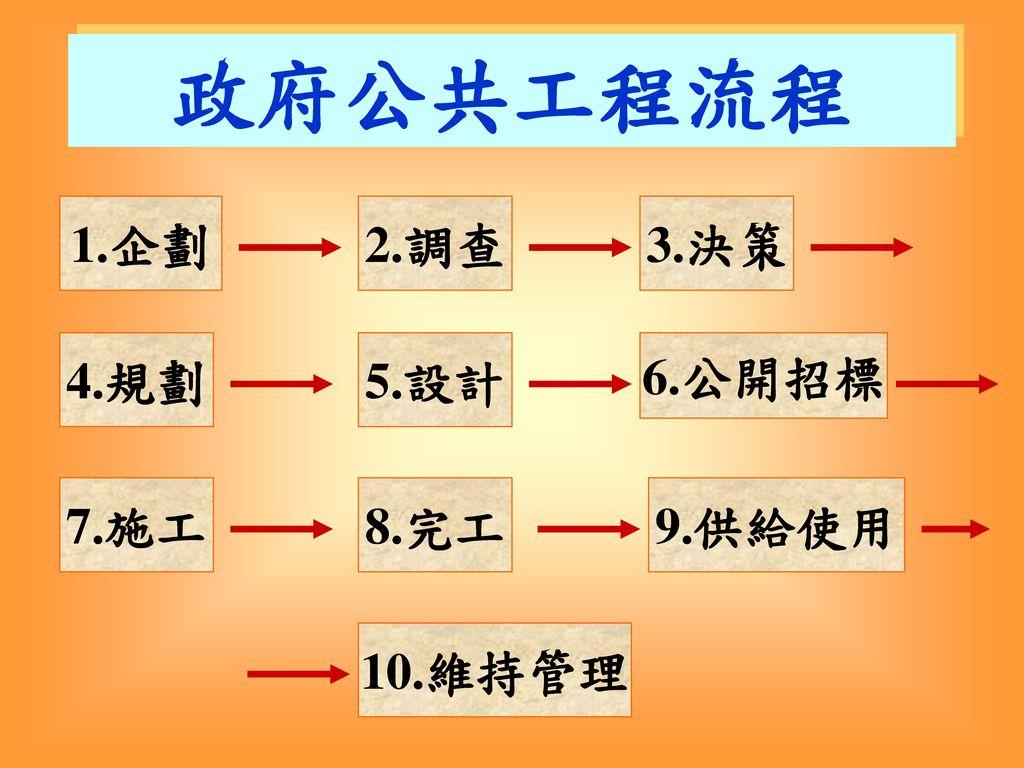 政府公共工程流程 1.企劃 2.調查 3.決策 4.規劃 5.設計 6.公開招標 7.施工 8.完工 9.供給使用 10.維持管理