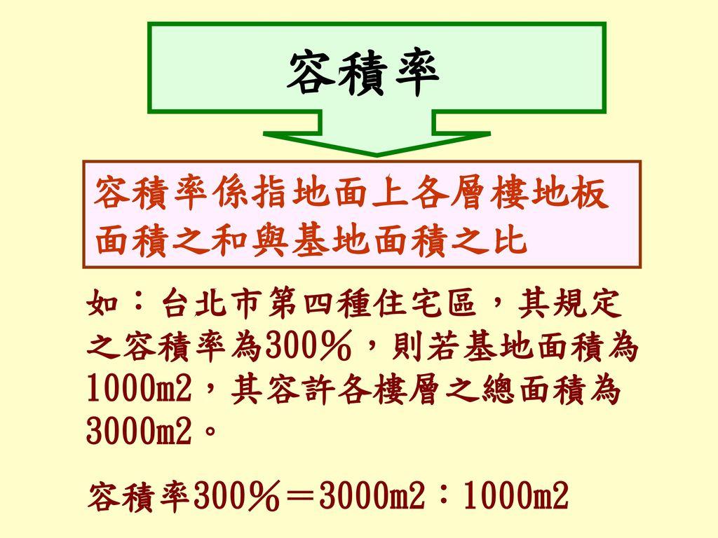 容積率 容積率係指地面上各層樓地板面積之和與基地面積之比