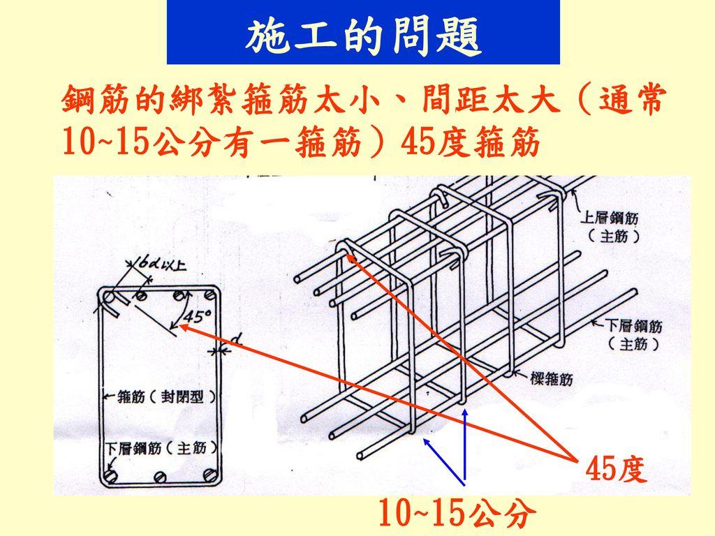 施工的問題 鋼筋的綁紮箍筋太小、間距太大(通常10~15公分有一箍筋)45度箍筋 45度 10~15公分