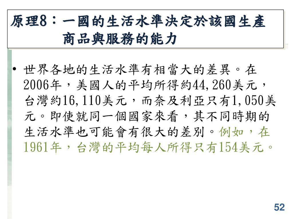 原理8:一國的生活水準決定於該國生產 商品與服務的能力