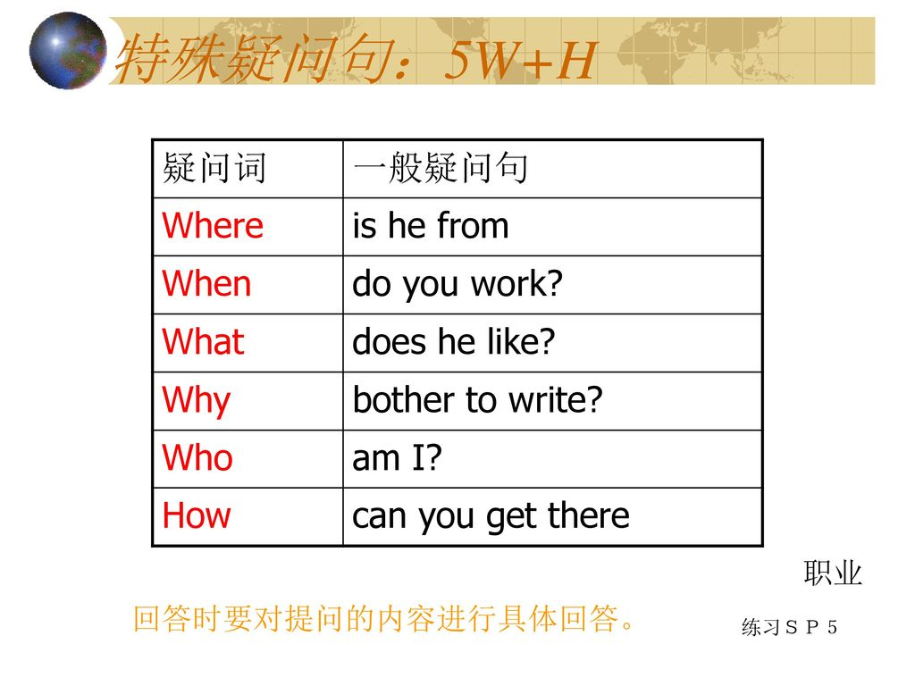 特殊疑问句:5W+H 疑问词 一般疑问句 Where is he from When do you work What