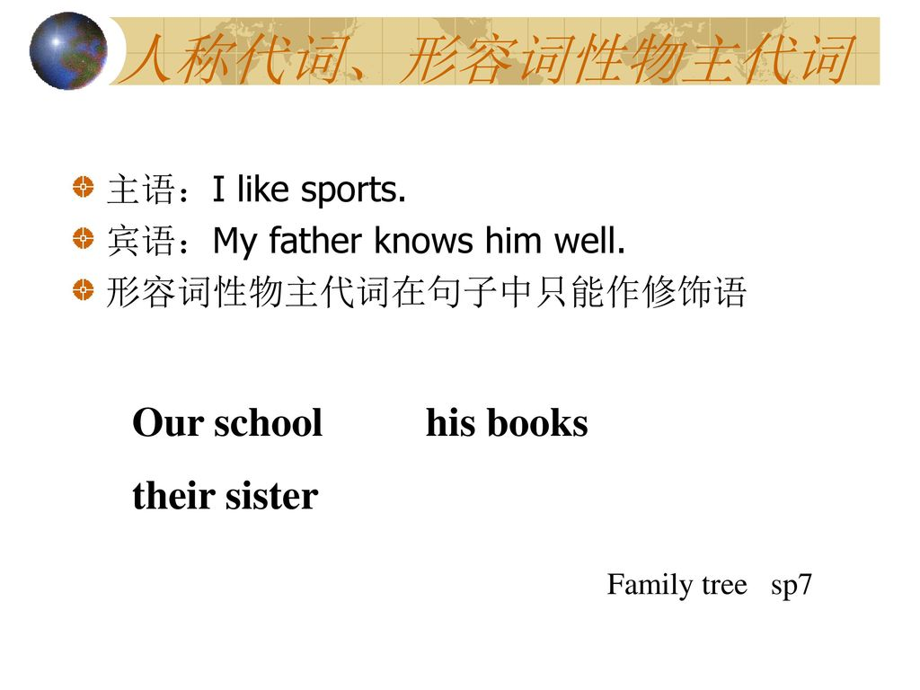 人称代词、形容词性物主代词 Our school his books their sister 主语:I like sports.