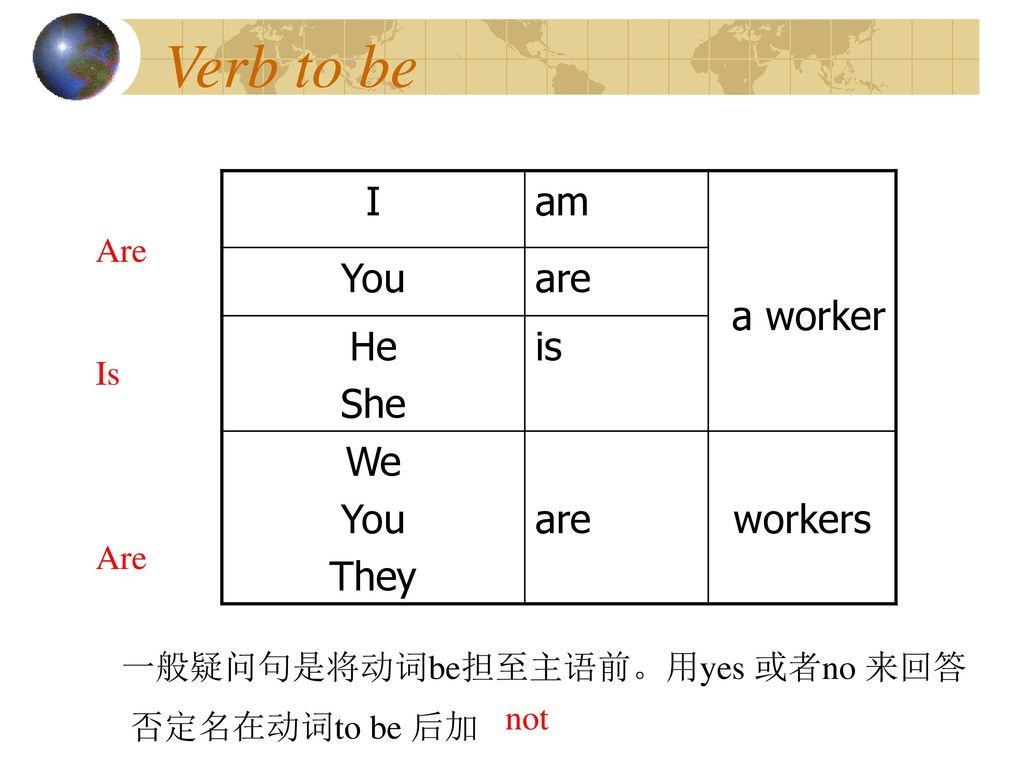Verb to be I am a worker You are He She is We They workers Are Is