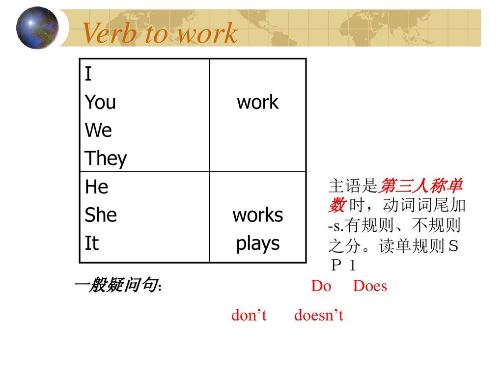 Verb to work I You We They work He She It works plays