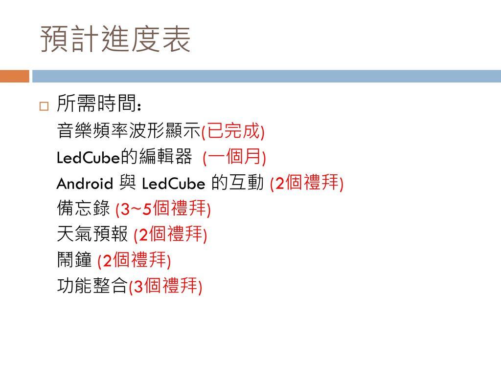 預計進度表 所需時間: 音樂頻率波形顯示(已完成) LedCube的編輯器 (一個月)