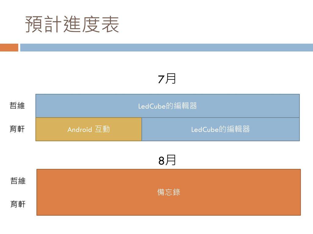 預計進度表 7月 LedCube的編輯器 哲維 Android 互動 LedCube的編輯器 育軒 8月 備忘錄 哲維 育軒