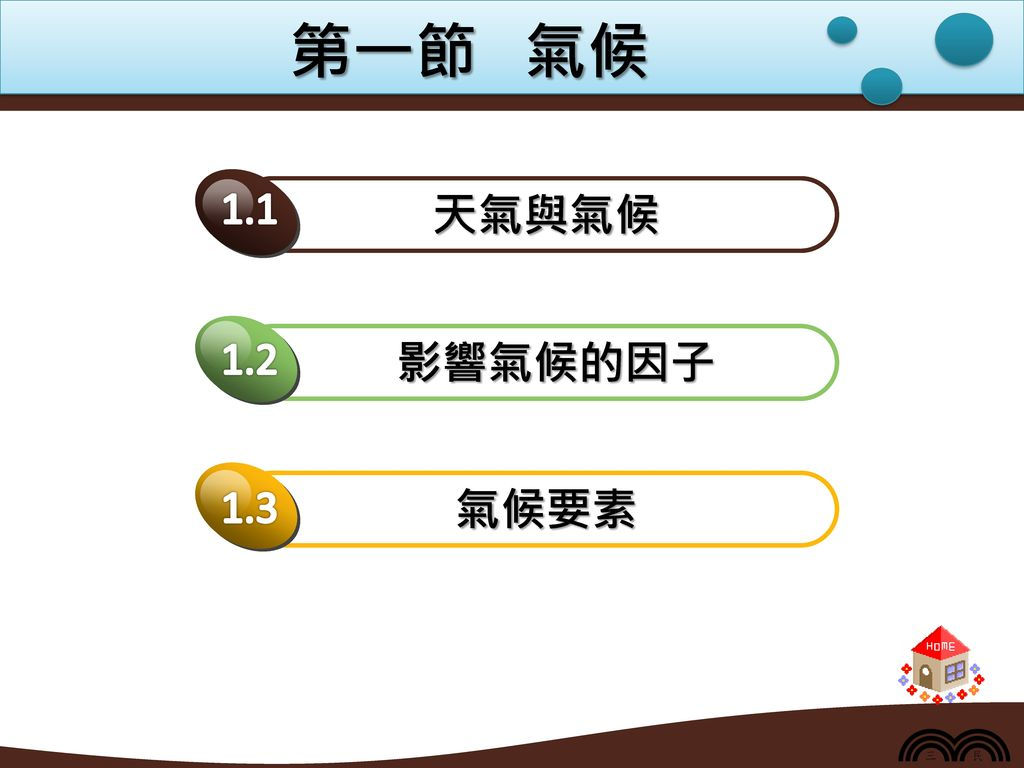 第一節 氣候 天氣與氣候 1.1 影響氣候的因子 1.2 氣候要素 1.3