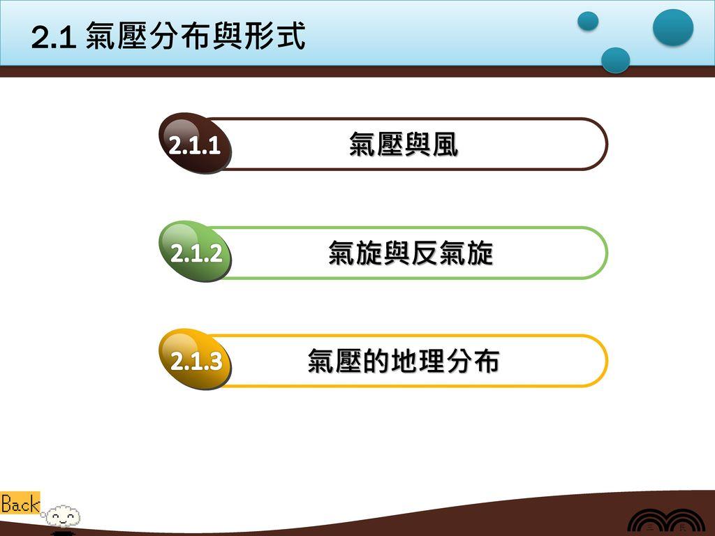 2.1 氣壓分布與形式 氣壓與風 2.1.1 氣旋與反氣旋 2.1.2 氣壓的地理分布 2.1.3