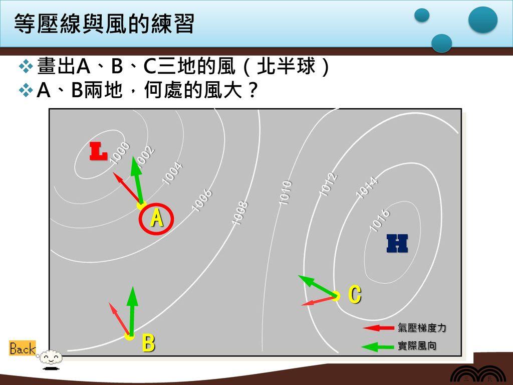 等壓線與風的練習 畫出A、B、C三地的風(北半球) A、B兩地,何處的風大? H L A C B