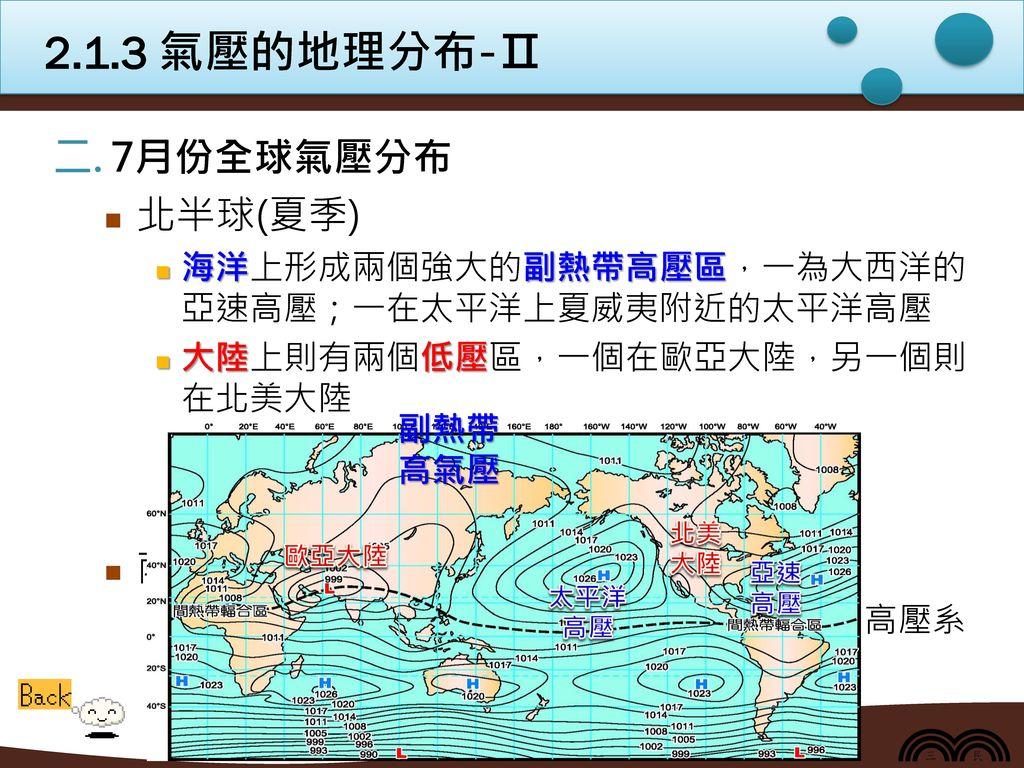 2.1.3 氣壓的地理分布-Ⅱ 7月份全球氣壓分布 北半球(夏季) 南半球(冬季)