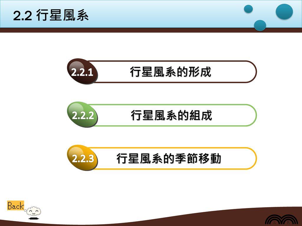 2.2 行星風系 行星風系的形成 2.2.1 行星風系的組成 2.2.2 行星風系的季節移動 2.2.3