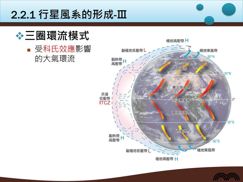 2.2.1 行星風系的形成-Ⅲ 三圈環流模式 受科氏效應影響 的大氣環流