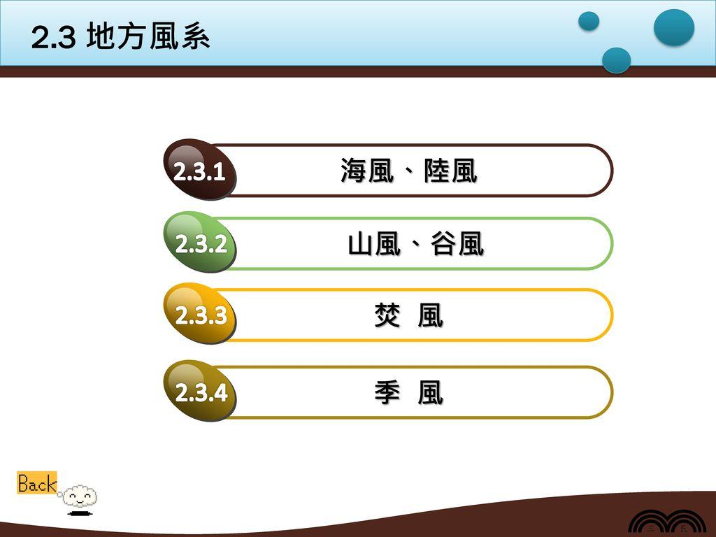 2.3 地方風系 海風、陸風 2.3.1 山風、谷風 2.3.2 焚 風 2.3.3 季 風 2.3.4