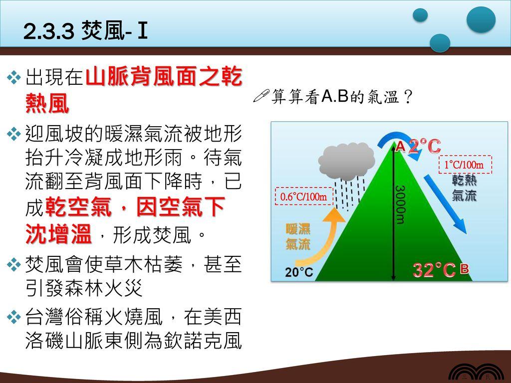 2.3.3 焚風-Ⅰ 出現在山脈背風面之乾熱風. 迎風坡的暖濕氣流被地形抬升冷凝成地形雨。待氣流翻至背風面下降時,已成乾空氣,因空氣下沈增溫,形成焚風。 焚風會使草木枯萎,甚至引發森林火災. 台灣俗稱火燒風,在美西洛磯山脈東側為欽諾克風.