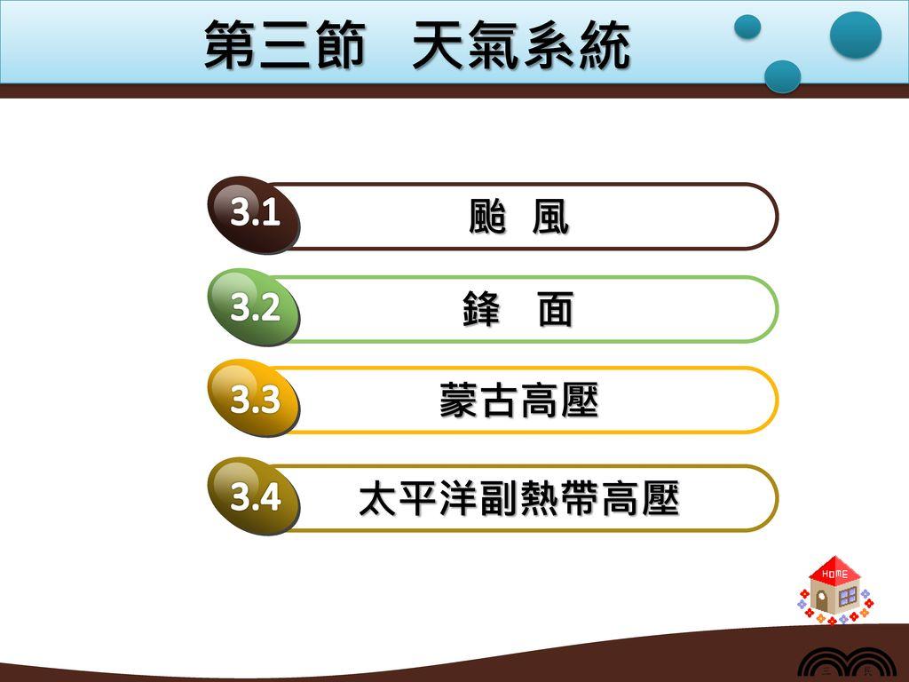 第三節 天氣系統 颱 風 3.1 鋒 面 3.2 蒙古高壓 3.3 太平洋副熱帶高壓 3.4