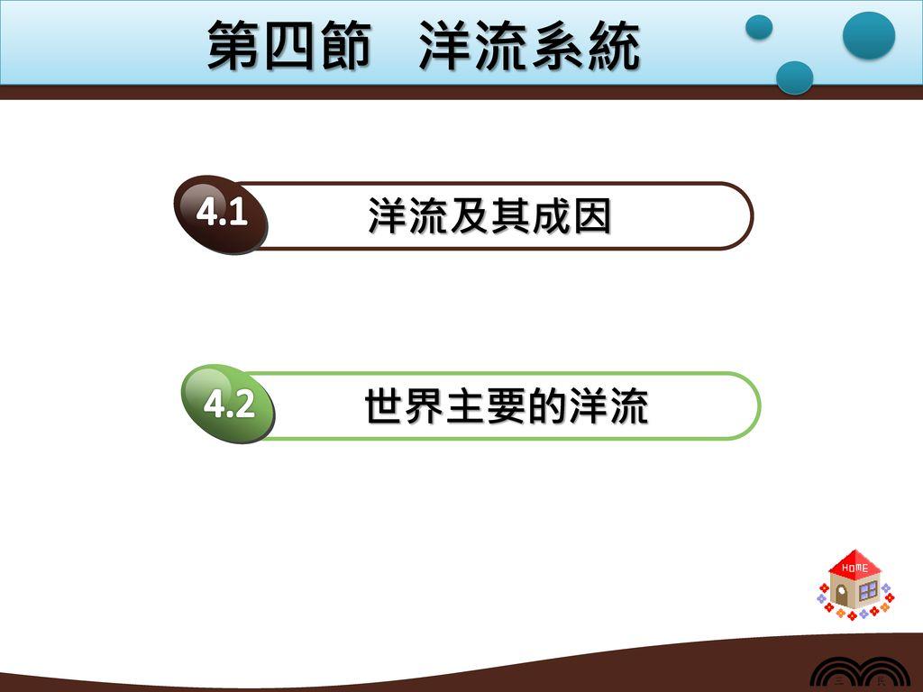 第四節 洋流系統 洋流及其成因 4.1 世界主要的洋流 4.2