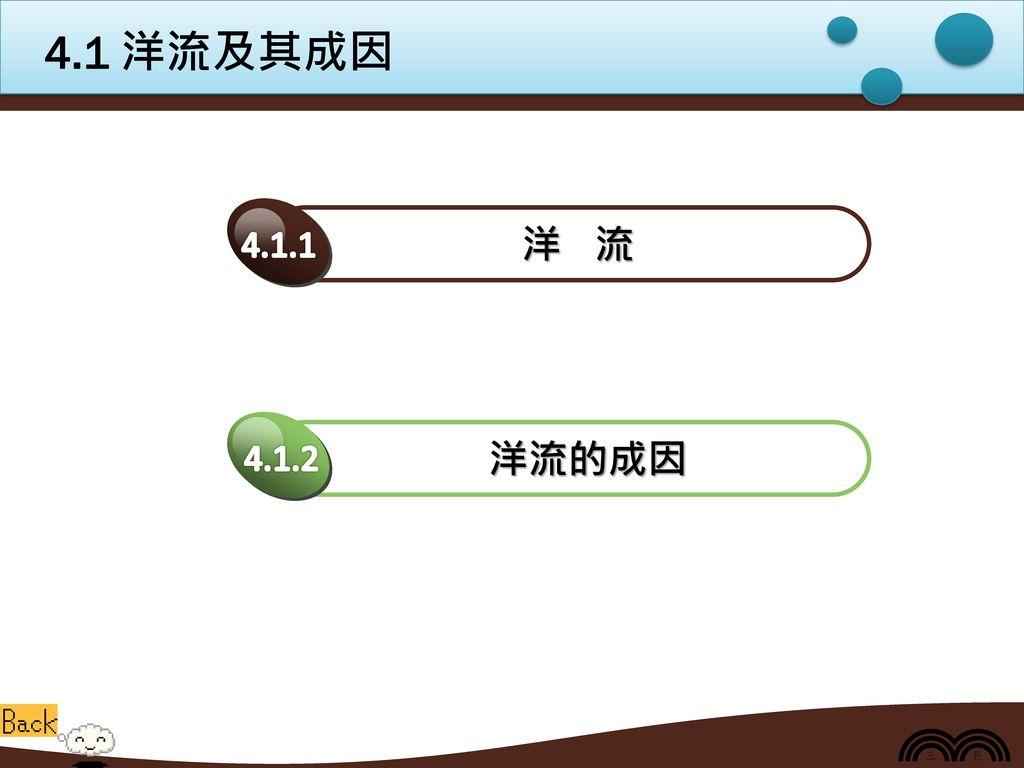4.1 洋流及其成因 洋 流 4.1.1 洋流的成因 4.1.2