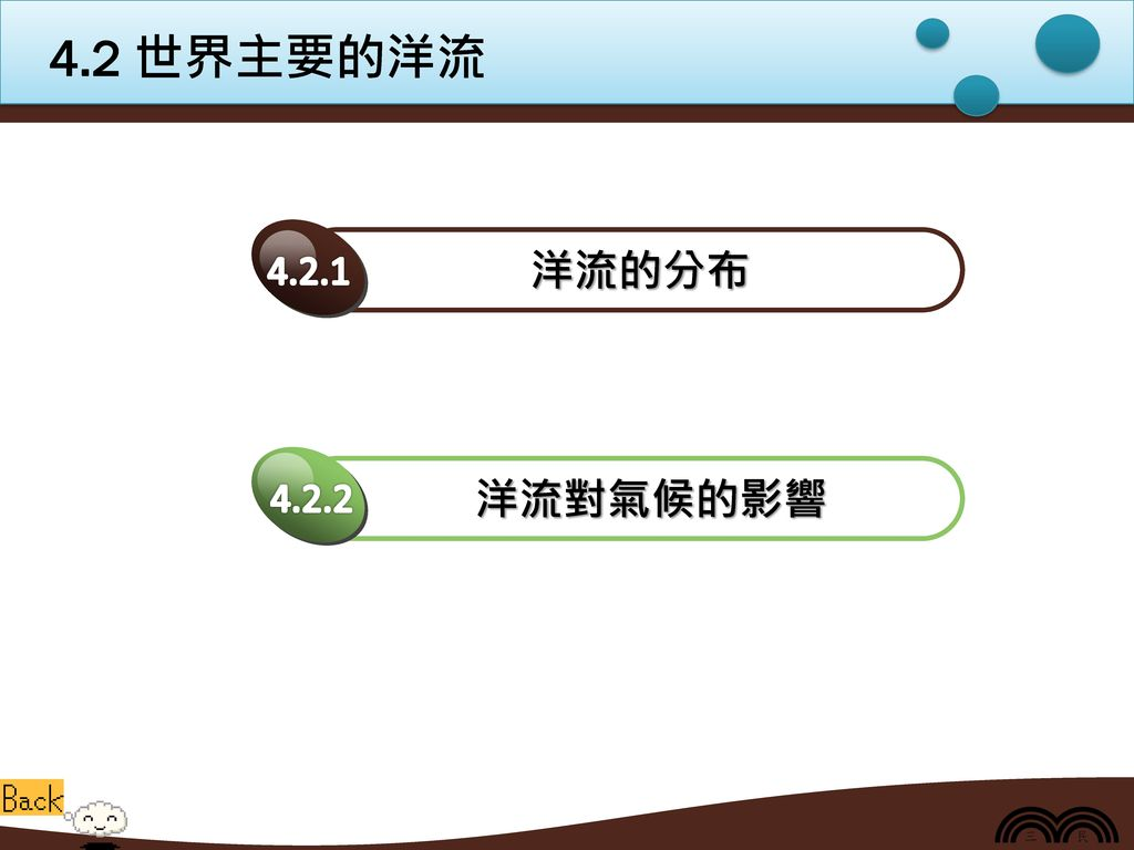 4.2 世界主要的洋流 洋流的分布 4.2.1 洋流對氣候的影響 4.2.2