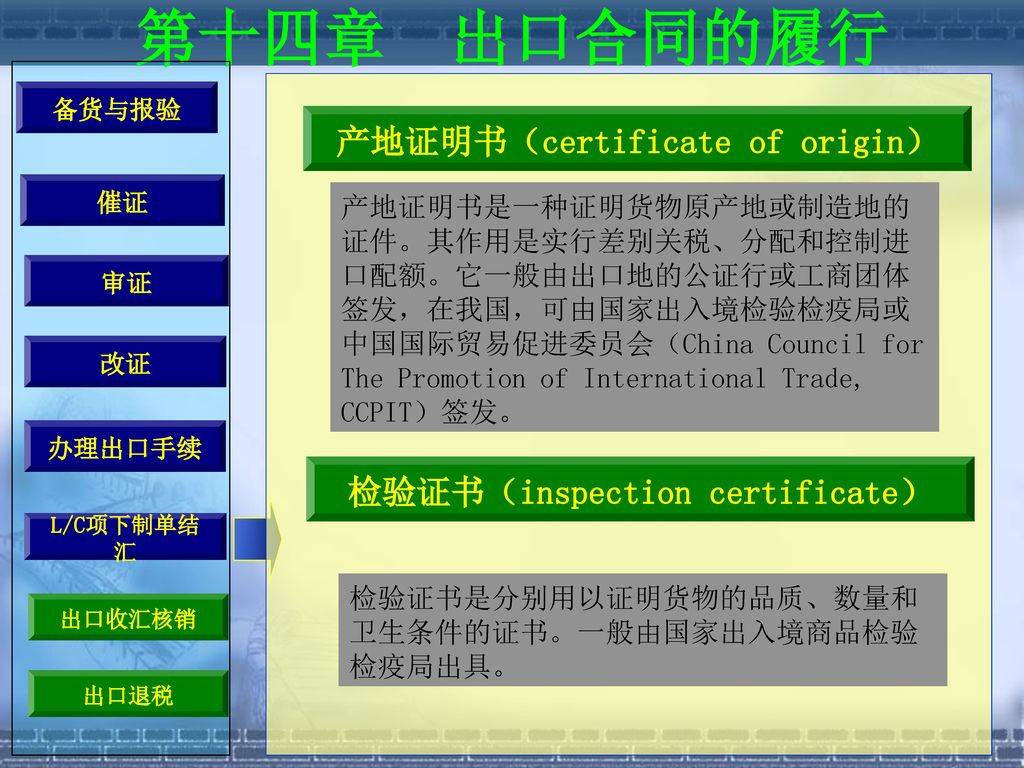 产地证明书(certificate of origin) 检验证书(inspection certificate)