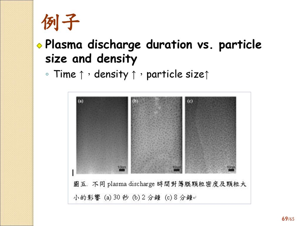 例子 Plasma discharge duration vs. particle size and density