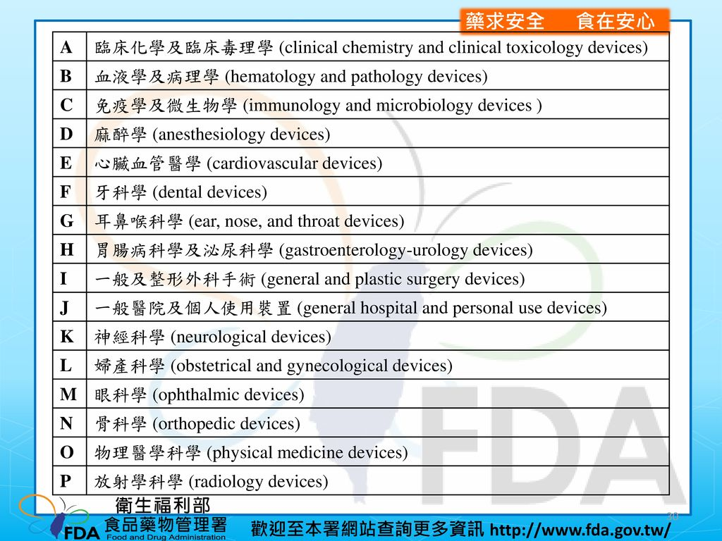 A 臨床化學及臨床毒理學 (clinical chemistry and clinical toxicology devices) B. 血液學及病理學 (hematology and pathology devices)