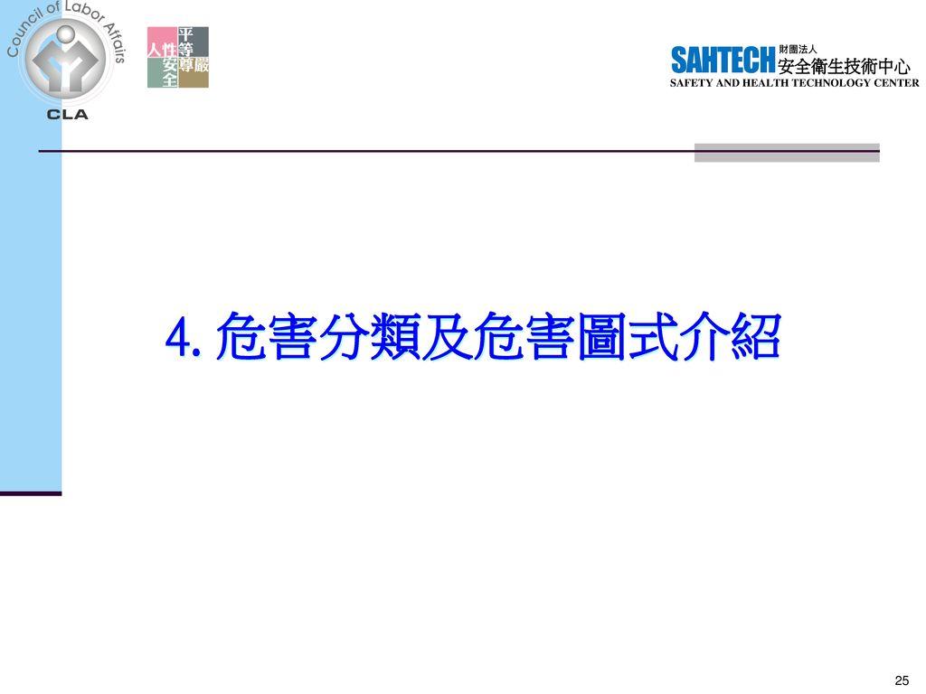 4. 危害分類及危害圖式介紹