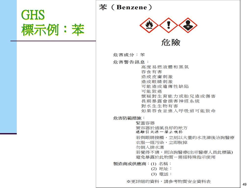 GHS 標示例:苯