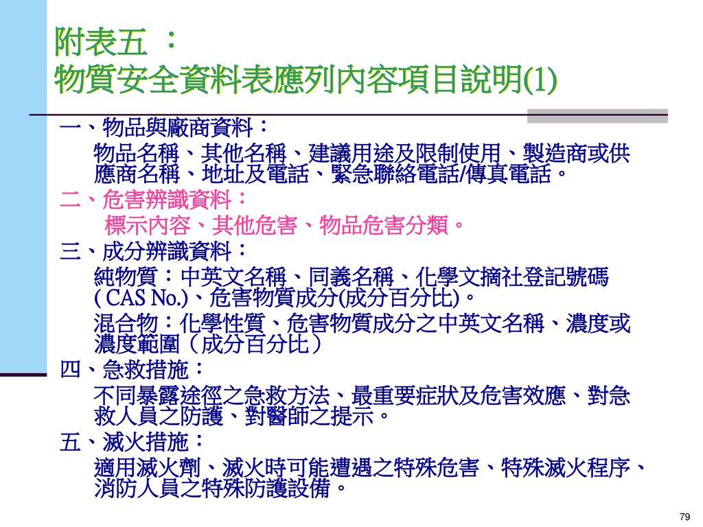 附表五 : 物質安全資料表應列內容項目說明(1)