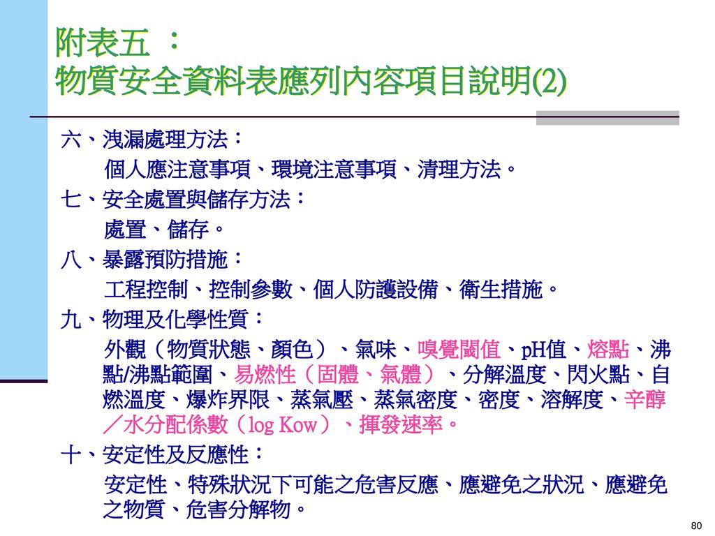 附表五 : 物質安全資料表應列內容項目說明(2)