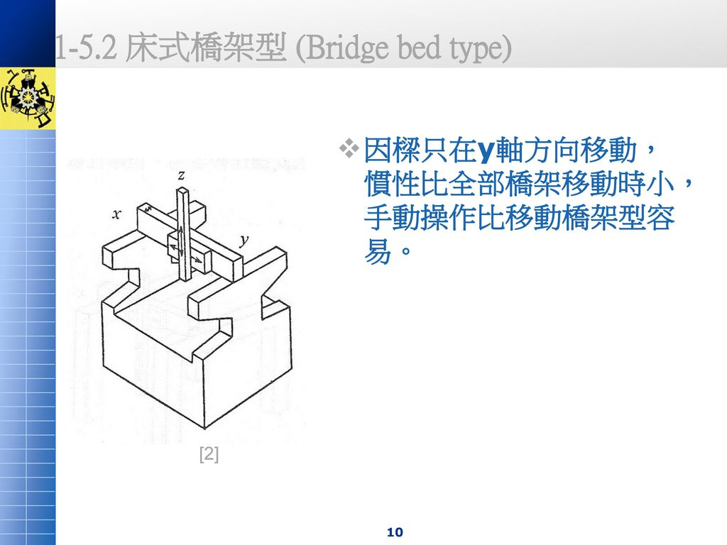 1-5.2 床式橋架型 (Bridge bed type)