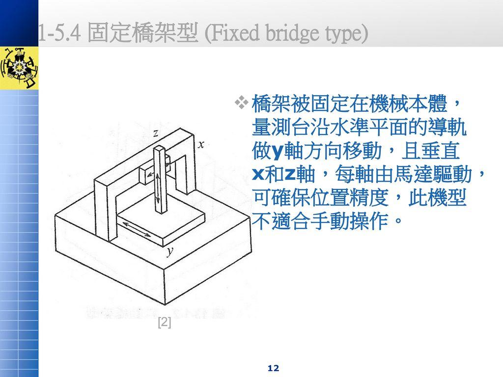 1-5.4 固定橋架型 (Fixed bridge type)