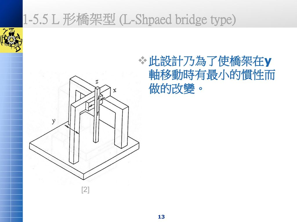 1-5.5 L 形橋架型 (L-Shpaed bridge type)