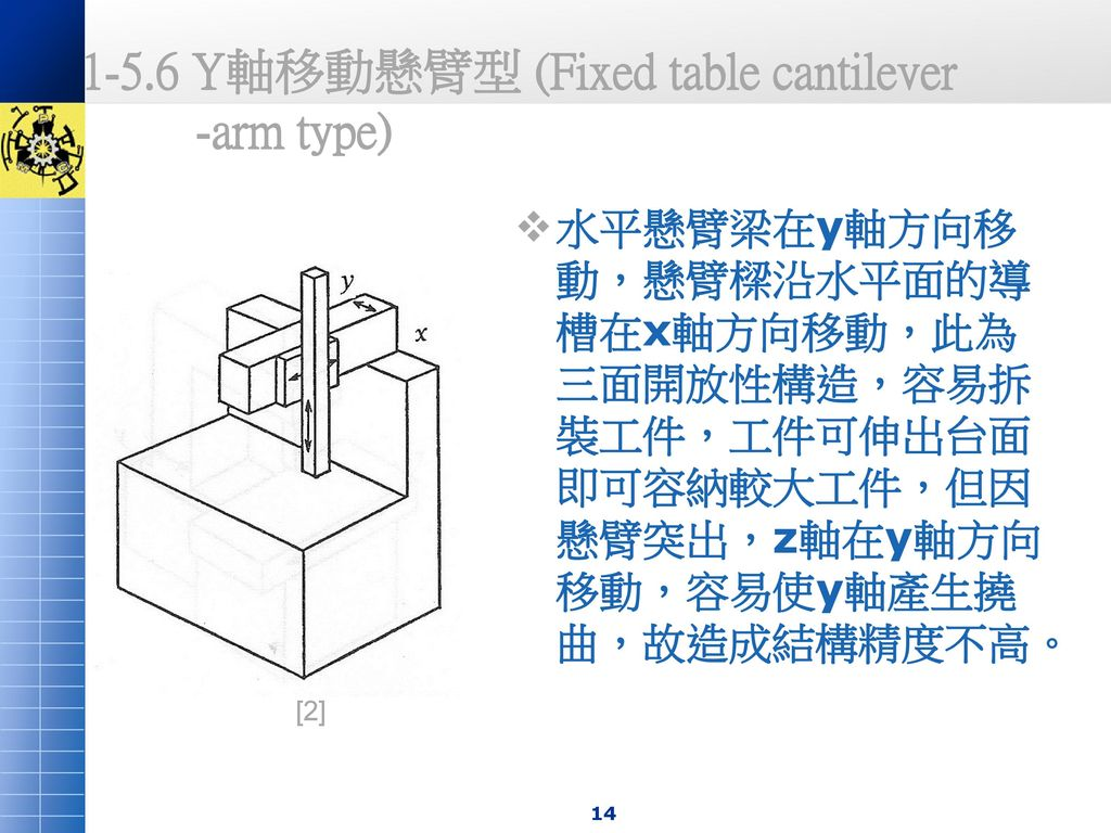1-5.6 Y軸移動懸臂型 (Fixed table cantilever -arm type)