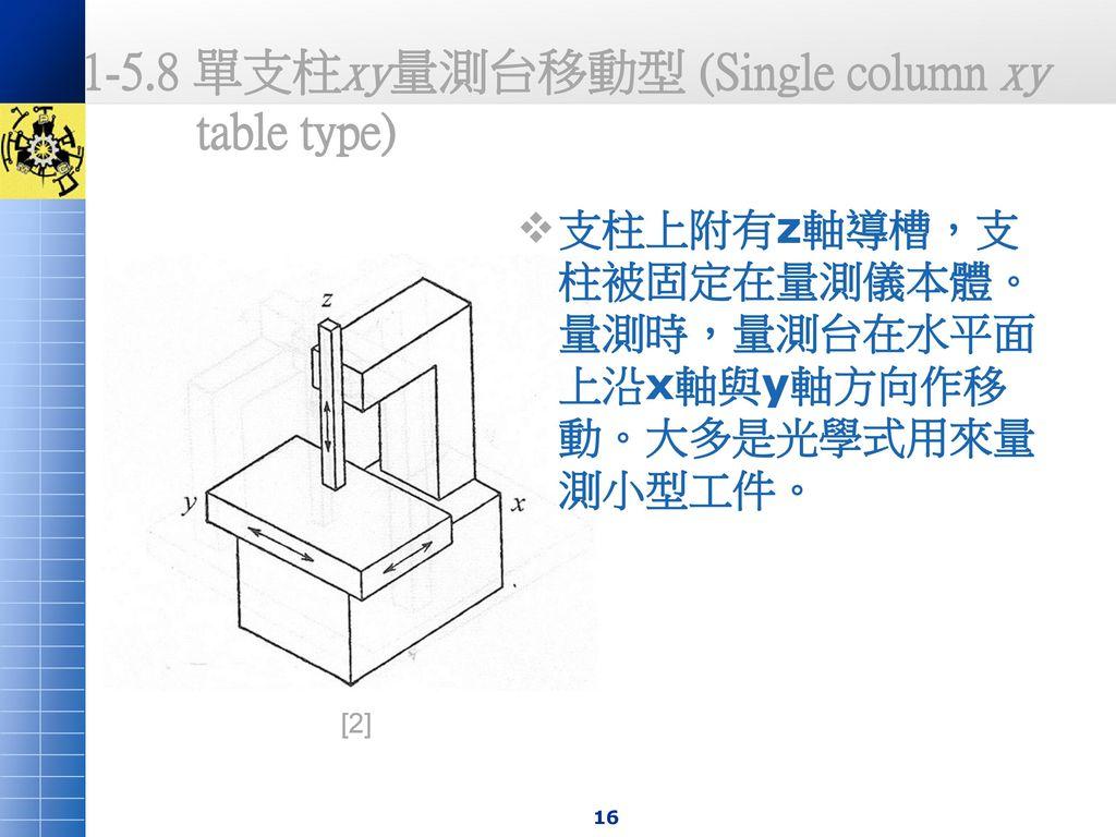 1-5.8 單支柱xy量測台移動型 (Single column xy table type)