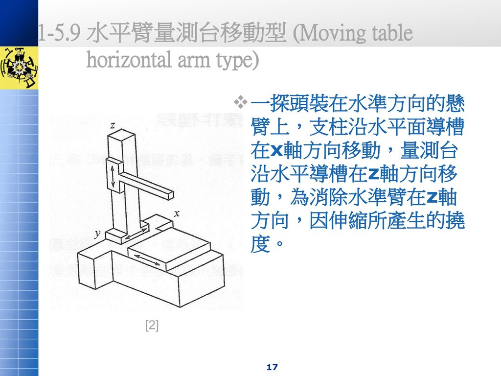 1-5.9 水平臂量測台移動型 (Moving table horizontal arm type)