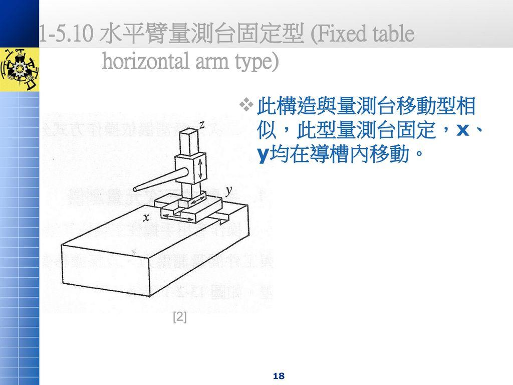 1-5.10 水平臂量測台固定型 (Fixed table horizontal arm type)
