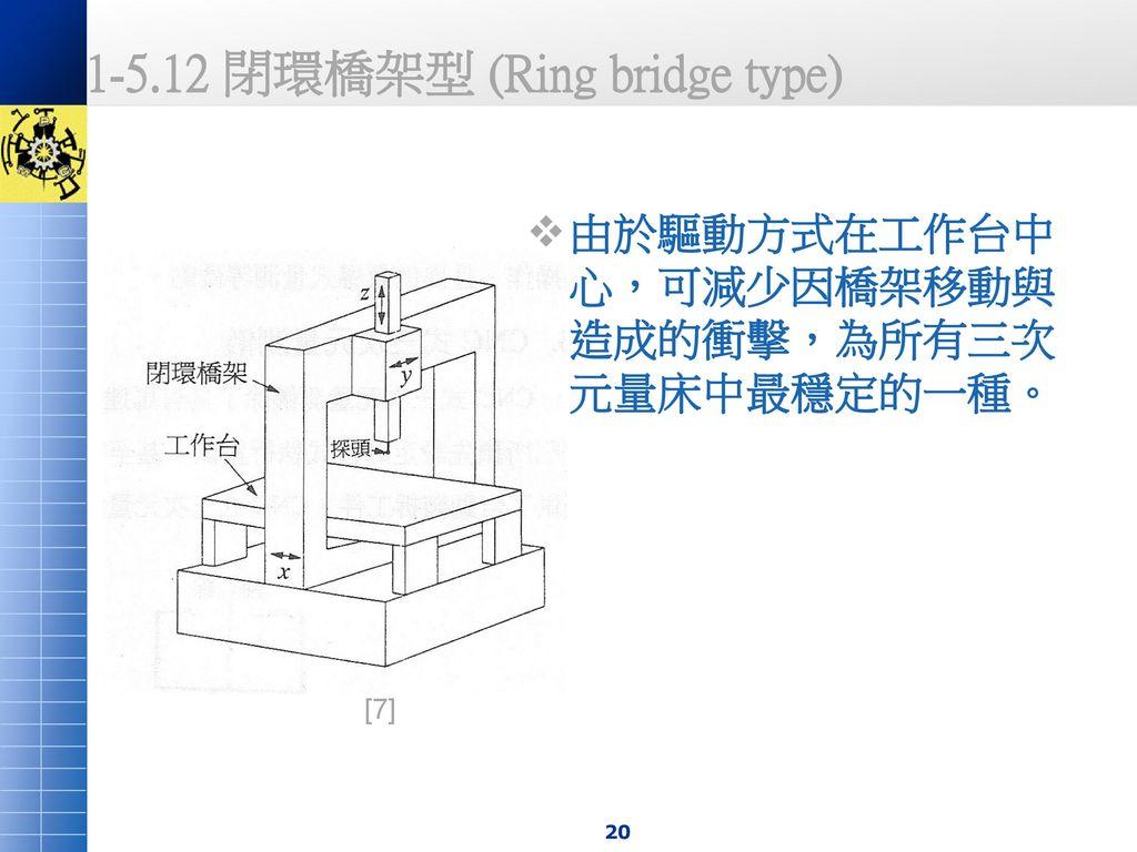 1-5.12 閉環橋架型 (Ring bridge type)