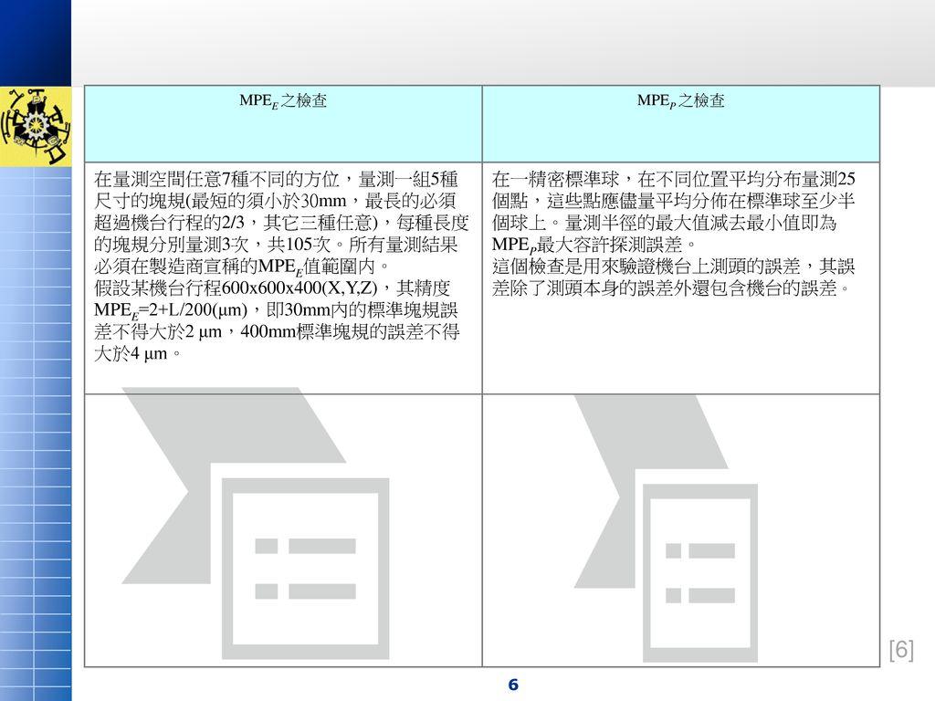 MPEE 之檢查 MPEP 之檢查. 在量測空間任意7種不同的方位,量測一組5種尺寸的塊規(最短的須小於30mm,最長的必須超過機台行程的2/3,其它三種任意),每種長度的塊規分別量測3次,共105次。所有量測結果必須在製造商宣稱的MPEE值範圍内。