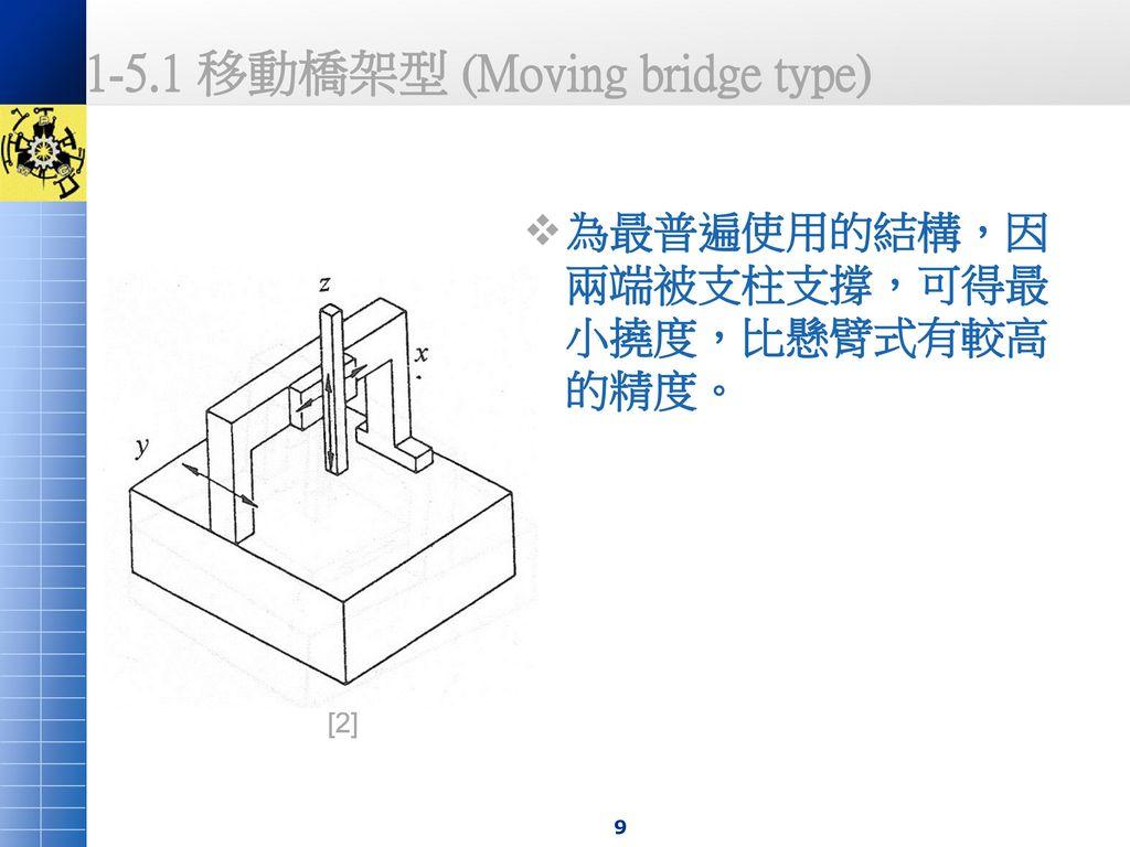 1-5.1 移動橋架型 (Moving bridge type)