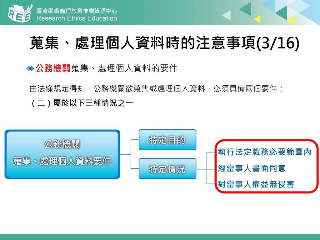 蒐集、處理個人資料時的注意事項(3/16) 公務機關蒐集、處理個人資料的要件